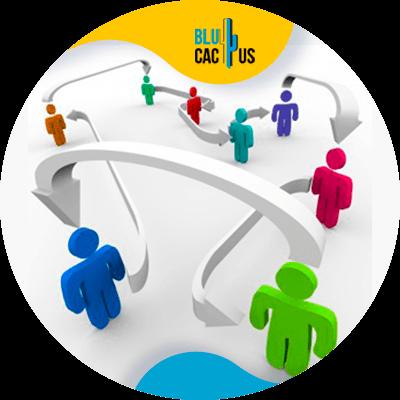 BluCactus - Marketing para el sector automotriz - clientes