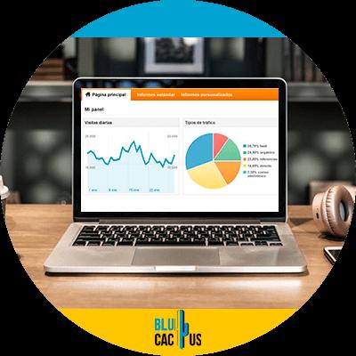 BluCactus - Checklist de auditoría SEO 2021 - ejemplo de tecnologia con información importante