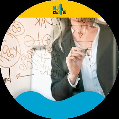 BluCactus - ¿Qué es la gestión de proyectos de marketing? - Datos importantes