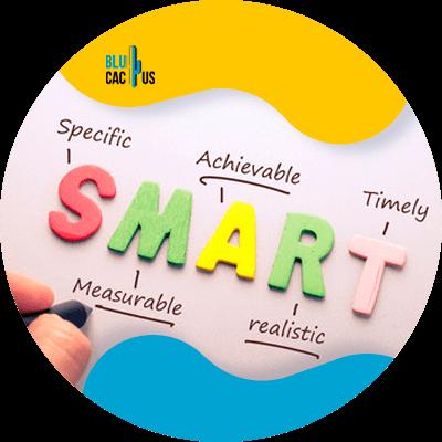 BluCactus - objetivos SMART